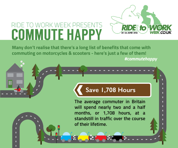 Click here to view the Ride to Work Week infographic