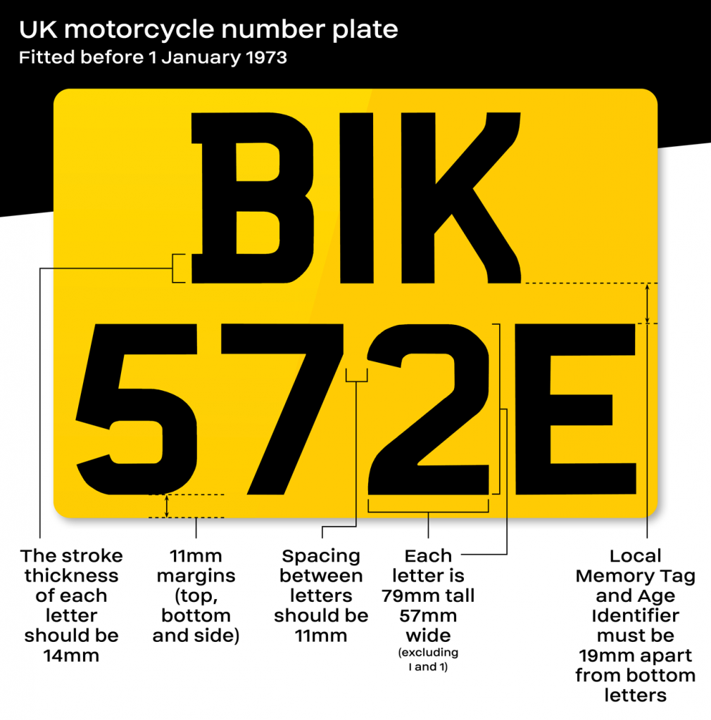 UK Number Plate Law Design Before 1973