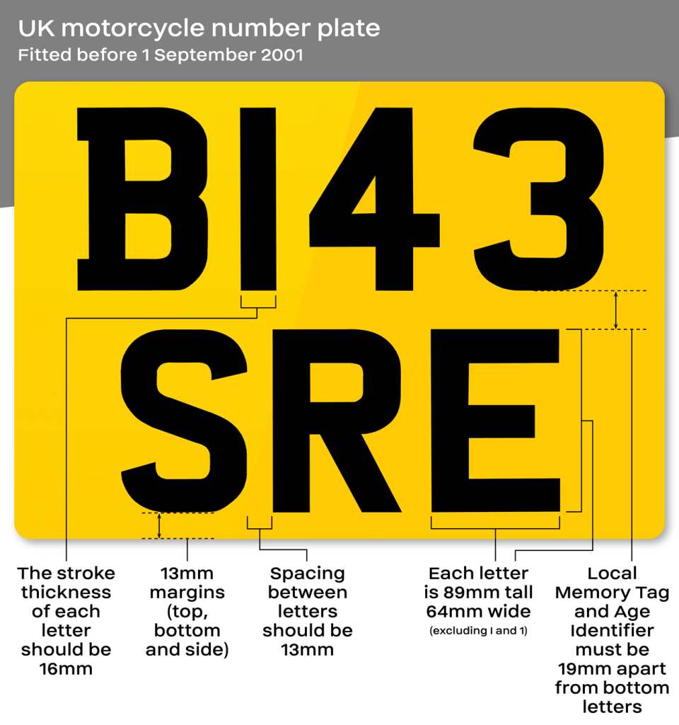 UK Number Plate Law Design Before 2001